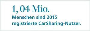 CarShareMenschen